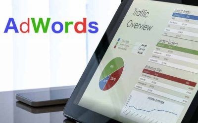 AdWords Tutorials: How to Get Started With AdWords